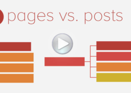 WP Pages vs Posts